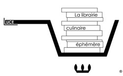 La librairie culinaire éphémère